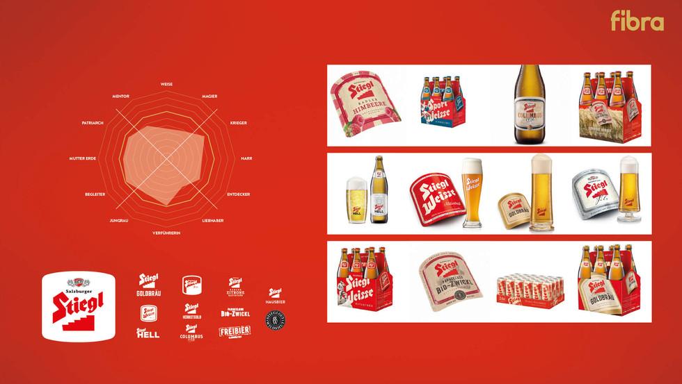 Stiegl Packaging Redesign Prerun | fibra 02