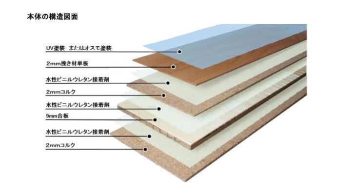 床材構造.JPG