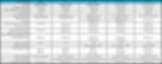Technische-Daten-Forstanhänger-Englisch_