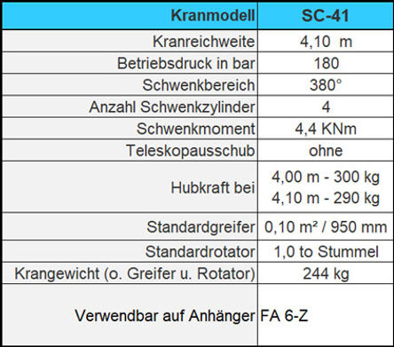 Forstkraene-technische-Daten-SC41.jpg