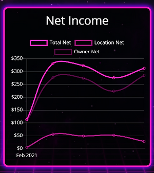 count net income.PNG
