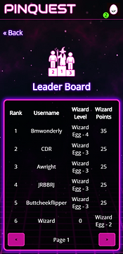 Wizard ranks.PNG