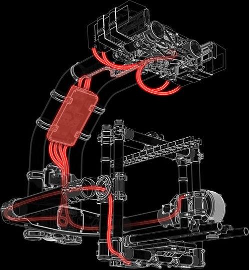 freefly-movi-xl-wiring.jpg