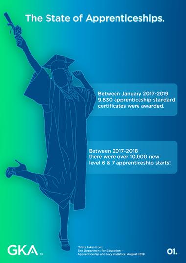 Infographic - Graduating apprentices FIn