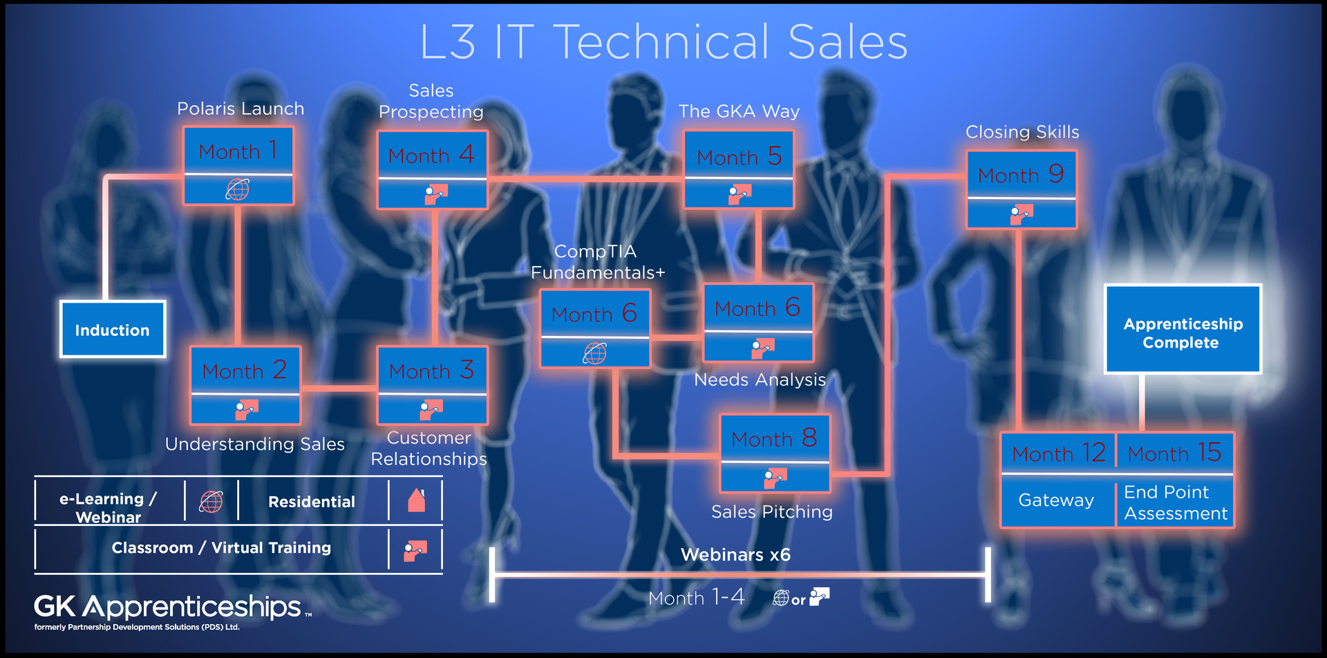 Management - L3 IT Technical Sales.jpg