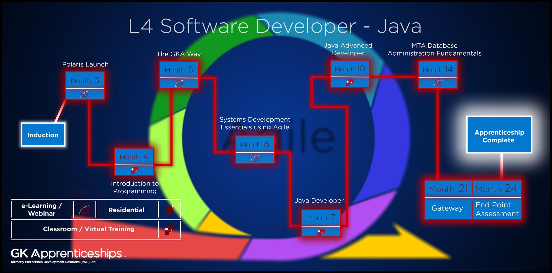Agile Software Developer - Java (1).jpg
