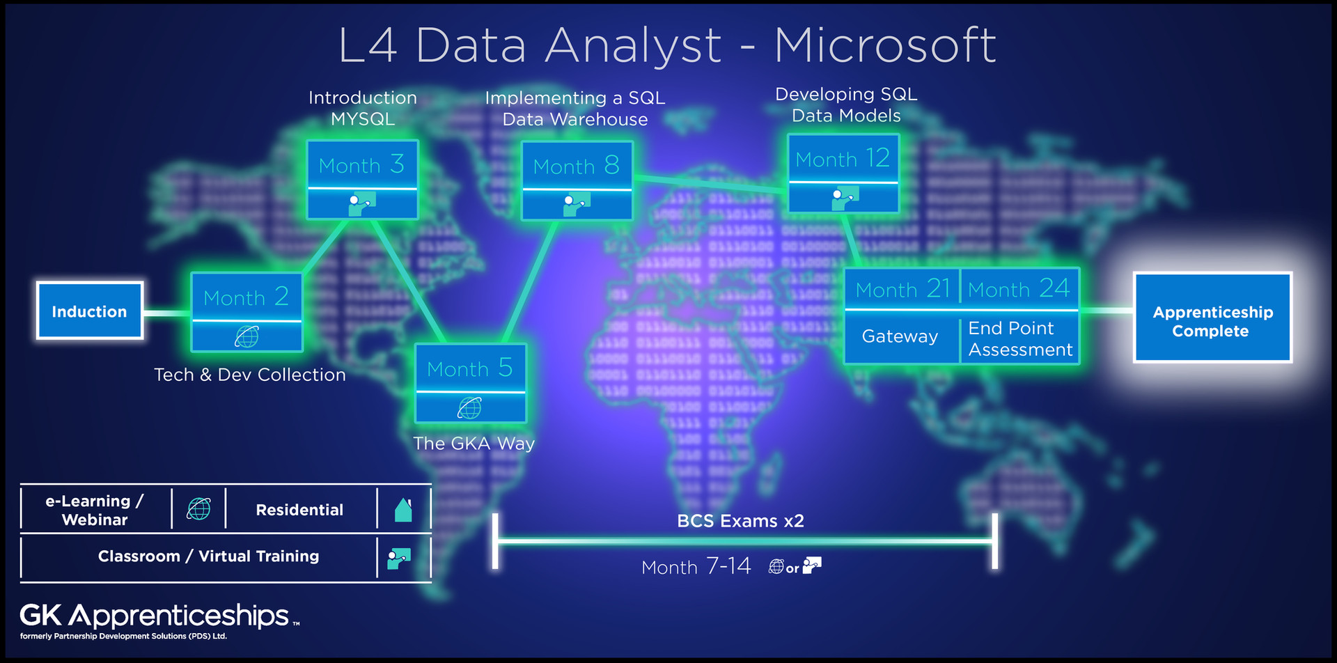 Data Science - Data Analyst - Microsoft