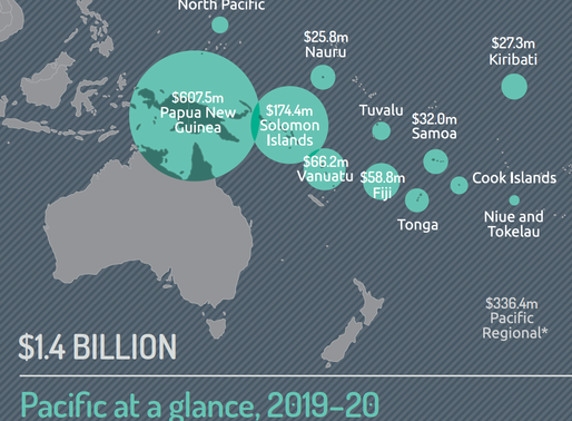 Many Pacific Island Countries Hardest Hit, Economist Says