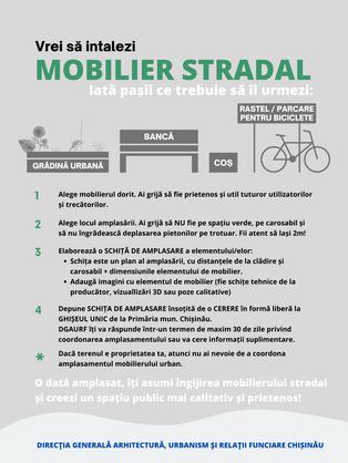 Mobilier stradal