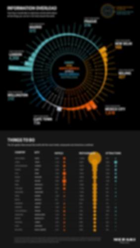 Infographic-designer.png