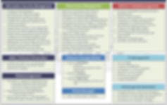secriso Consulting Dienstleistungsportfolio