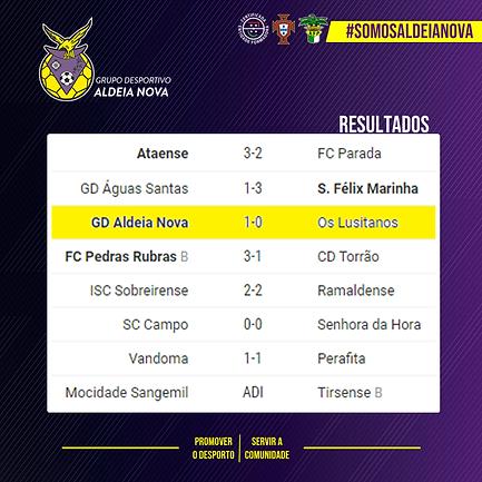 Atualizacao - Resultados.png