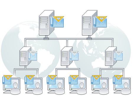 Revit Server