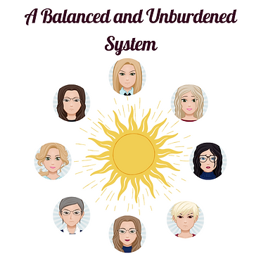 Balanced System.png