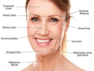 Advanced Botox