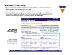 Informatica / Data Analytic Design