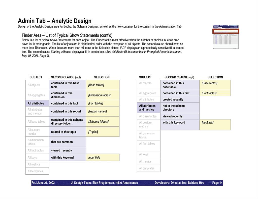Informatica / Design Document