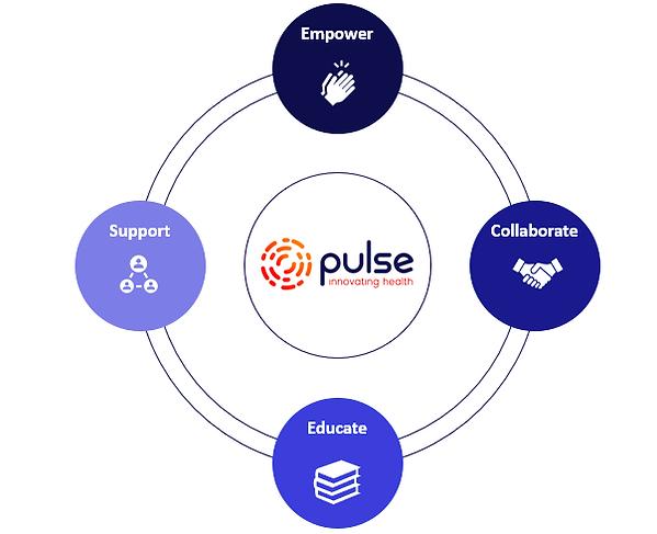 Pulse Pillars.png