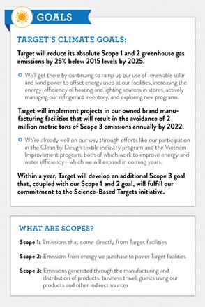 Target Announces 100% Renewable Energy Target