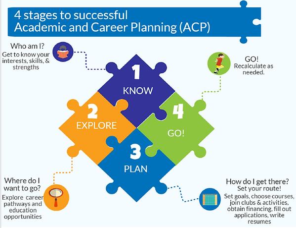 ACP.DPI.png