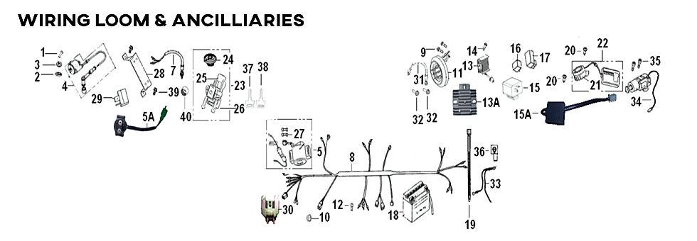 Keeway Superlight Wiring Loom