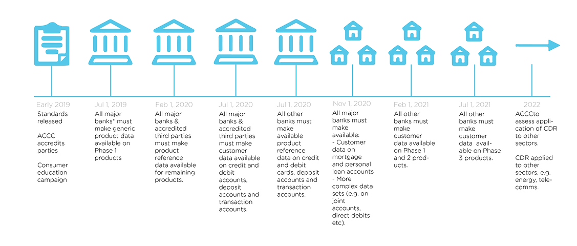 Open Banking Grid-01.png