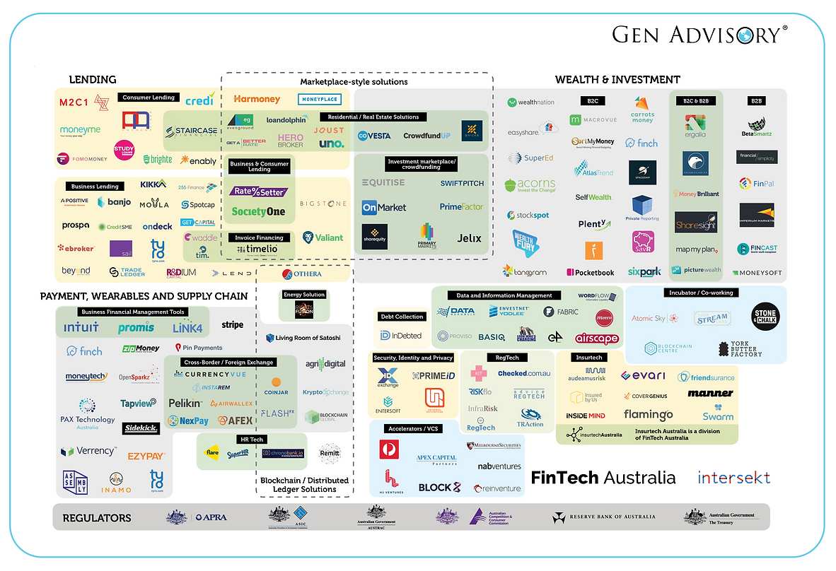 member-ecosystem-map.png