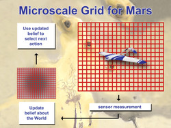 Microscale Grid for Mars (MIT)