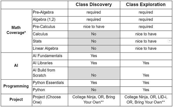 page_mapp_cirriculum.JPG