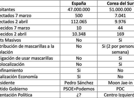 PERSPECTIVA ECONOMICA Y DE SEGURIDAD PUBLICA FRENTE A LA CRISIS COVID-19