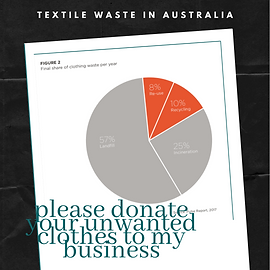 Ballarat Textile Recycling Statistics