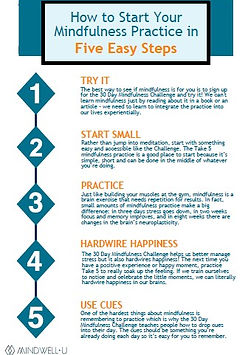 How to start your mindfulness practise in five easy steps infographic