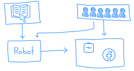 Blueprint-del-plan-trabajos.png