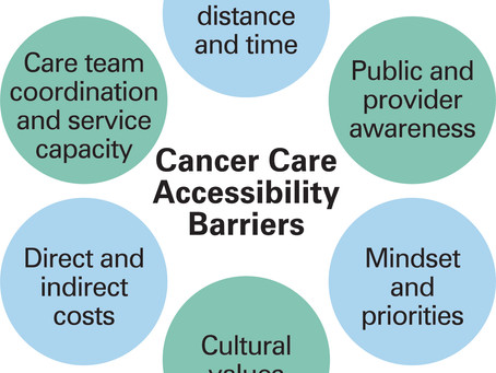 Rural Cancer Care | ASCO Daily News