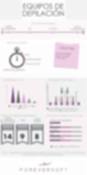 Infografia comparativa de equipos para depilacion permanente, laser, ipl, e-light, shr