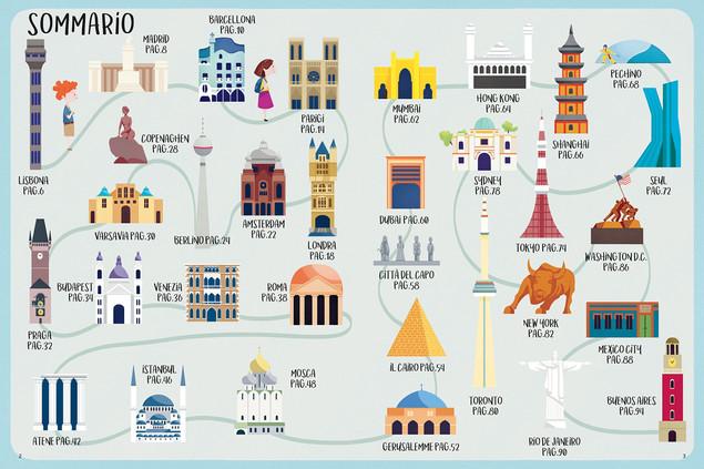 Alante delle Città  - Index