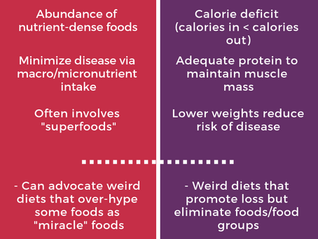 Are health and weight loss mutually exclusive?
