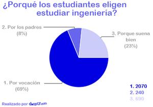 Por_qué_los_estudiantes_eligen_estudiar_ingeniería.png