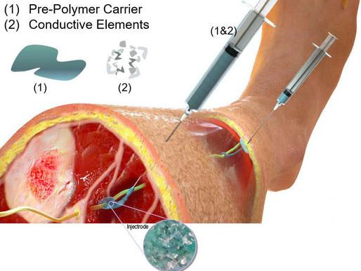 Crean un polímero que se convierte en cables flexibles para estimulación nueral