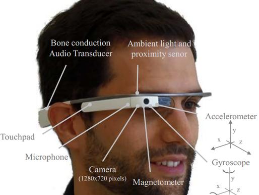 Google Glass como una herramienta para monitorizar parámetros fisiológicos