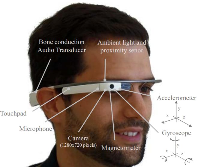 Googleglass.png