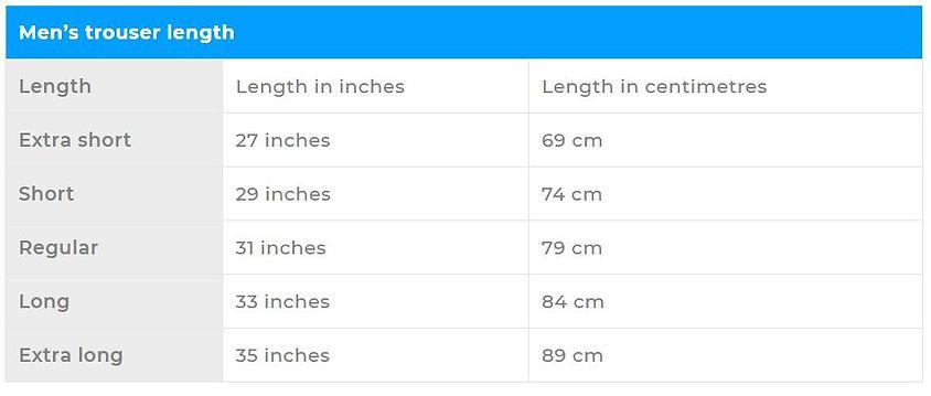 Men's trouser lenght.JPG