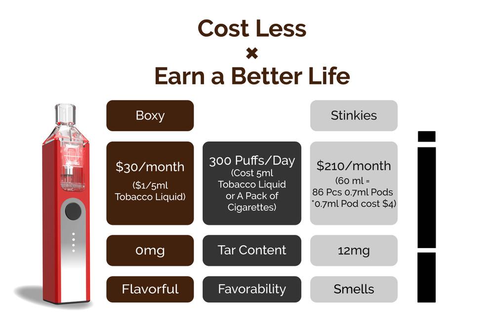 15.Cost Less X Earn a Better Life-01.jpg