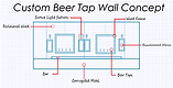 Beer  tap Draft 2.PNG