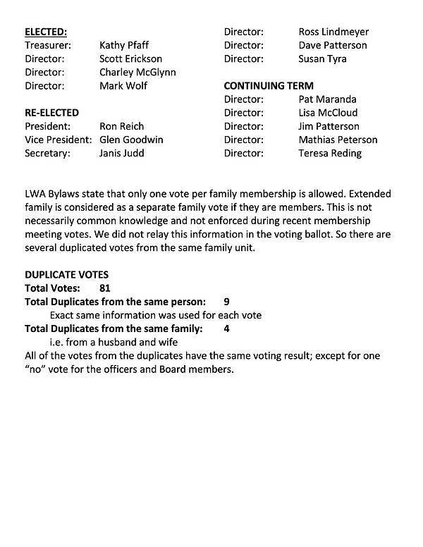 LWA 2020 Vote Report2.png