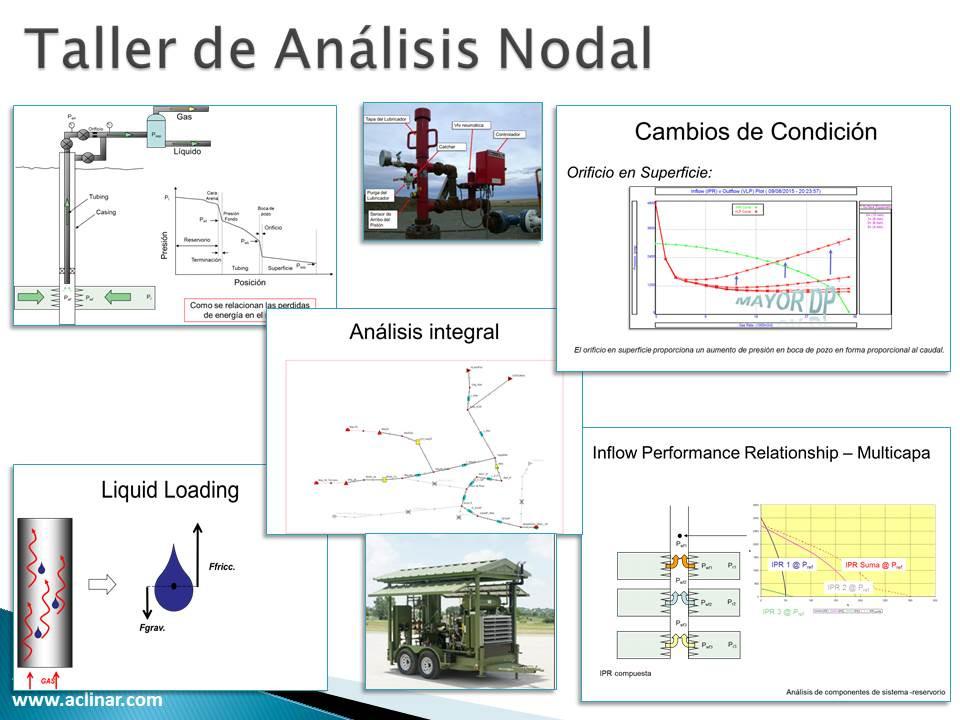 curso analisis nodal