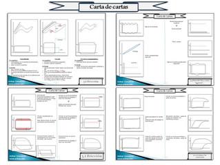Guia Avanzada de Cartas Dinamométricas (v 1.3)
