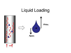 capacitacion petroleo y gas