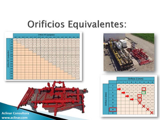 Tabla de Orificios Equivalentes para well testing.