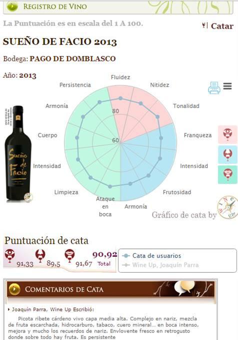 Sueño de Facio obtiene 90+ puntos en el Gold Taste Wine Up Club 2017